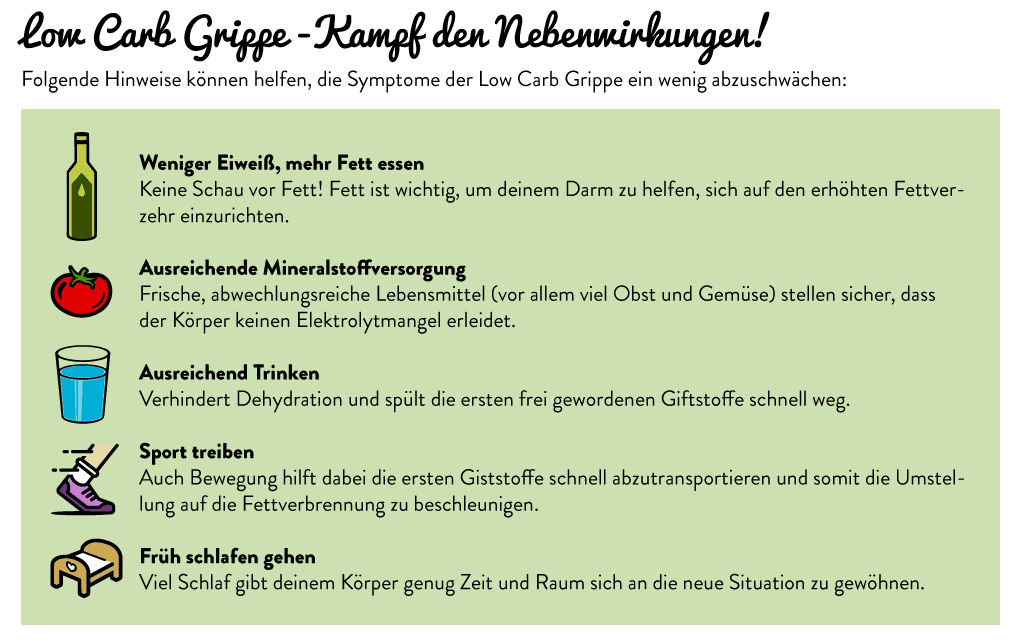 Low Carb Grippe - was tun?